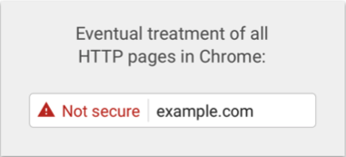 not_secure-turn-my-site-into-https